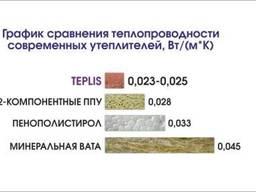Напыляемый полиуретановый утеплитель Teplis GUN 1000 мл. - фото 5